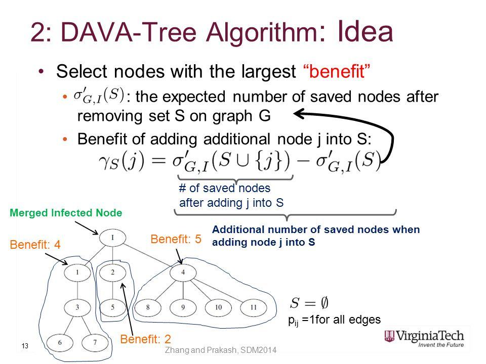 2: DAVA-Tree Algorithm: Idea
