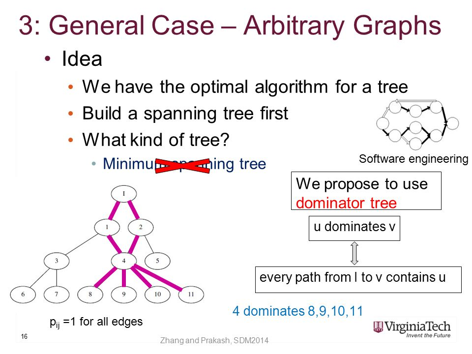 3: General Case – Arbitrary Graphs