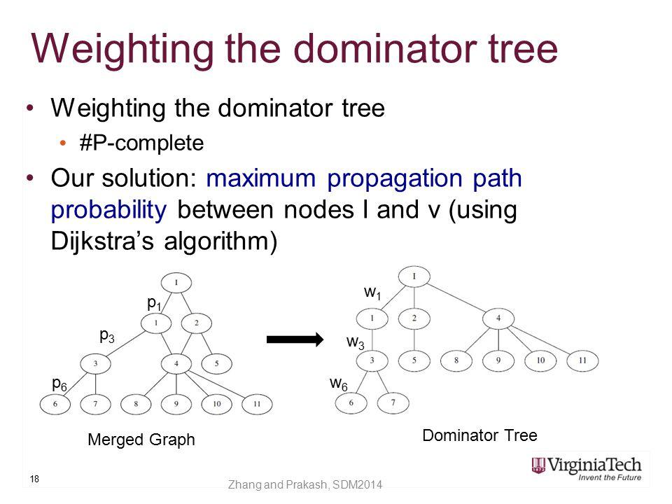 Weighting the dominator tree