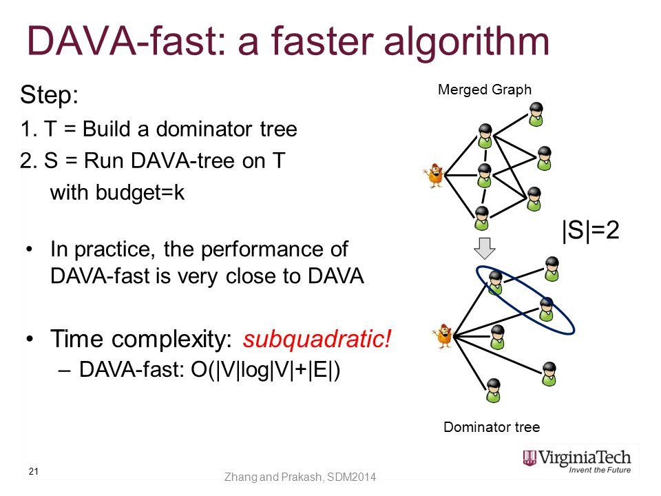DAVA-fast: a faster algorithm