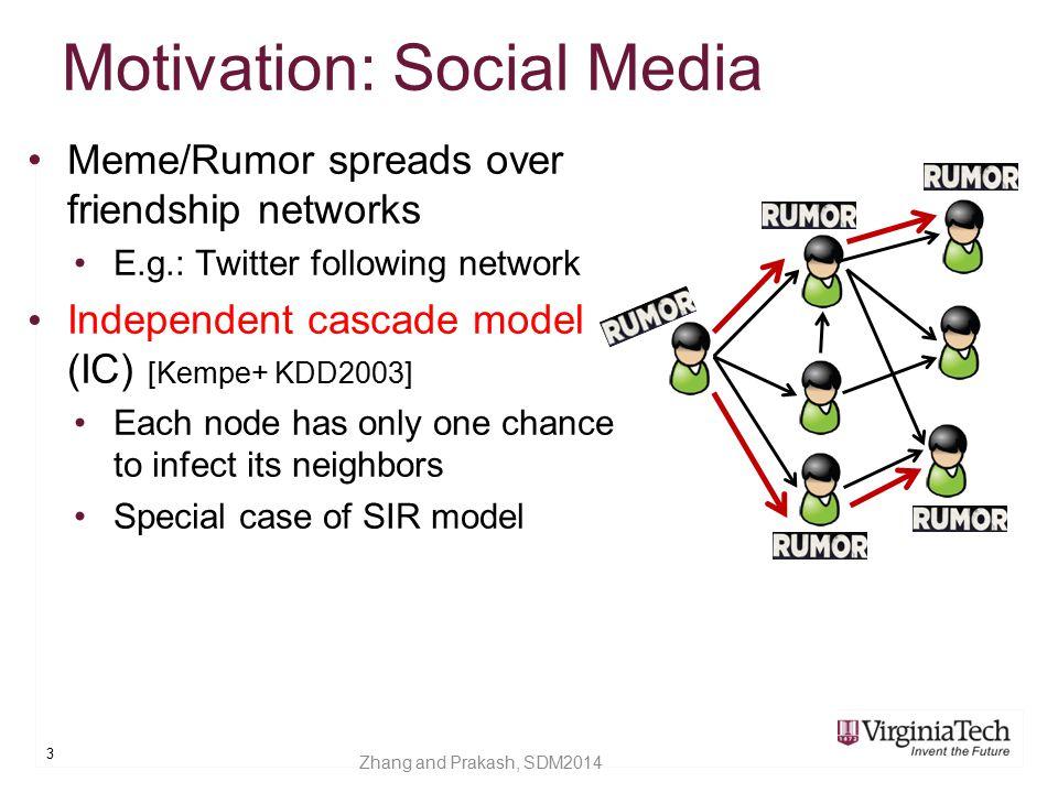 Motivation: Social Media
