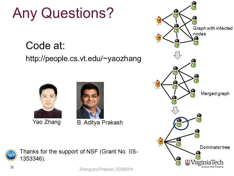 Any Questions Code at: http://people.cs.vt.edu/~yaozhang Yao Zhang