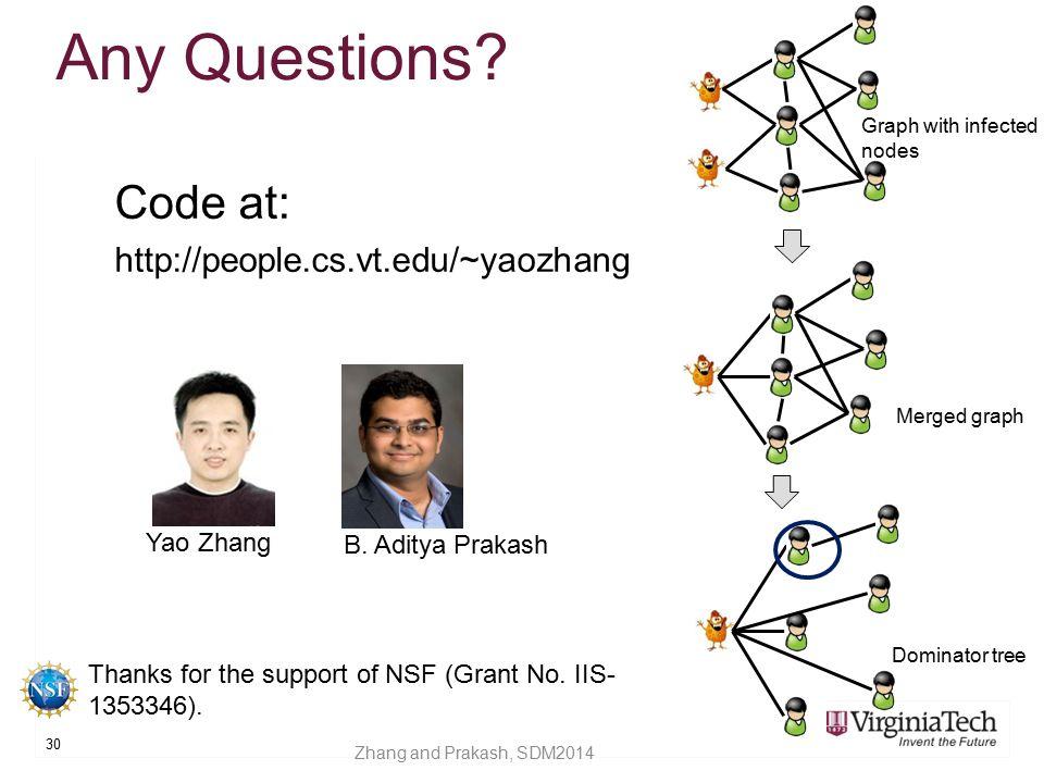 Any Questions Code at: http://people.cs.vt.edu/~yaozhang Yao Zhang