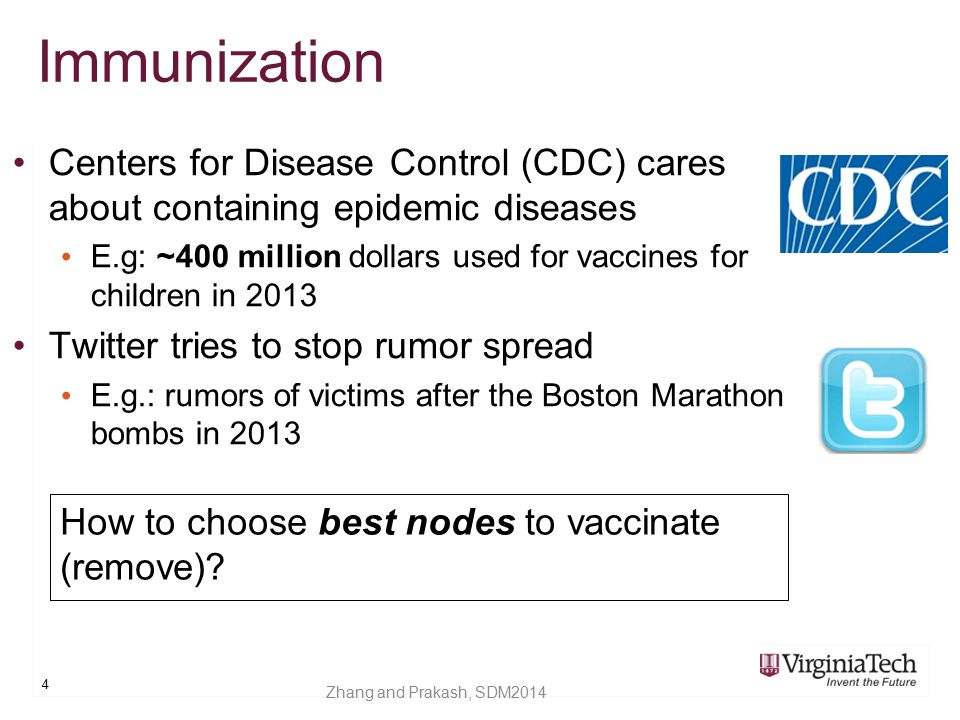 Immunization Centers for Disease Control (CDC) cares about containing epidemic diseases.