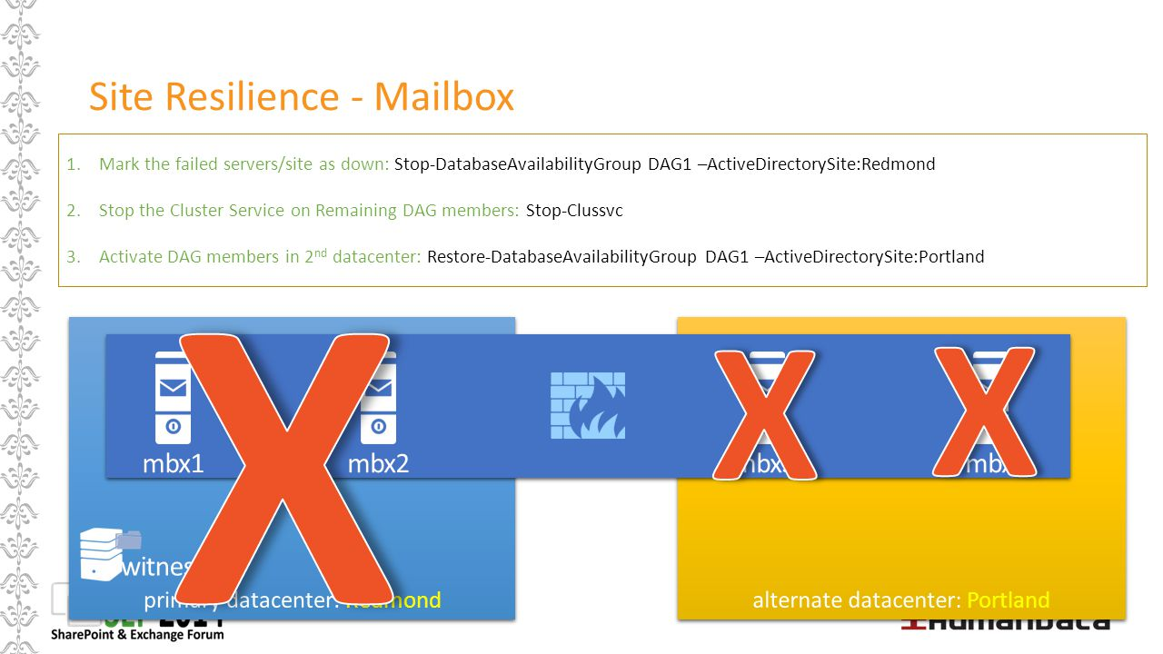 Site Resilience - Mailbox
