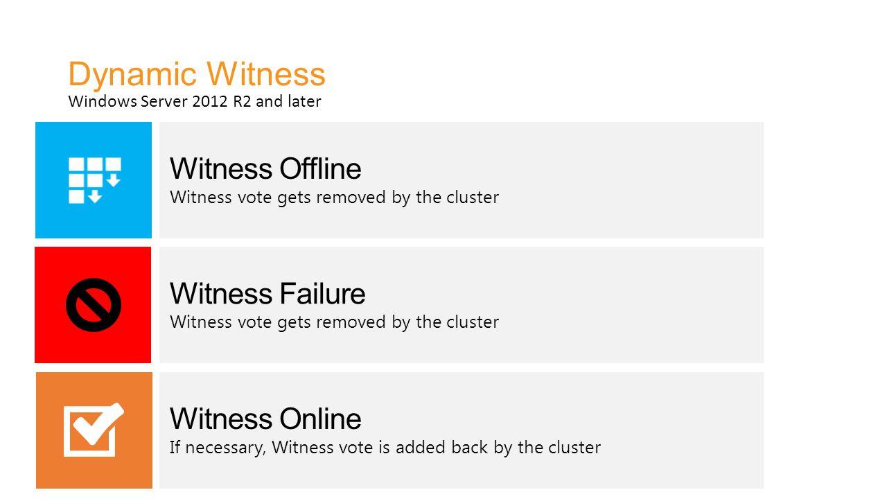Dynamic Witness Witness Offline Witness Failure Witness Online