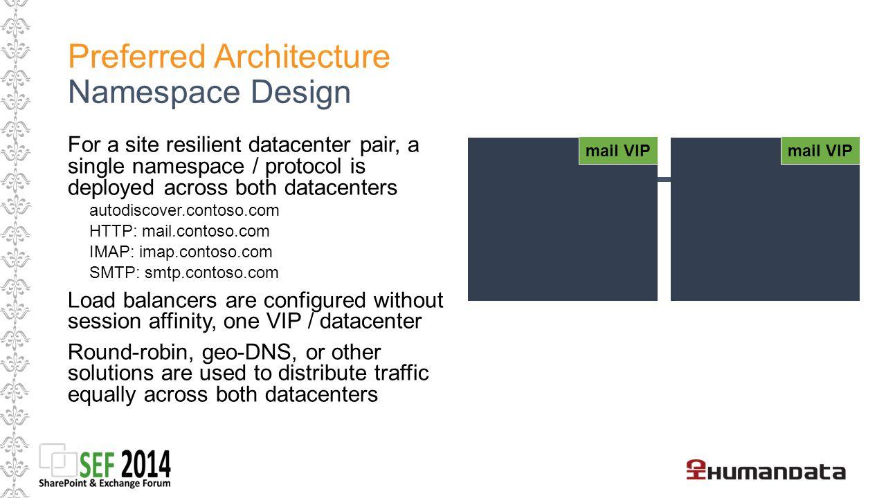 Preferred Architecture Namespace Design