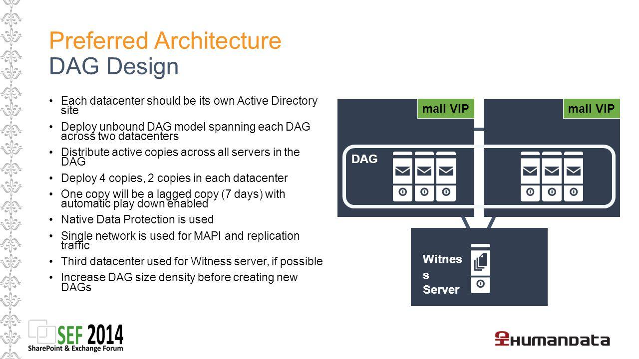 Preferred Architecture DAG Design