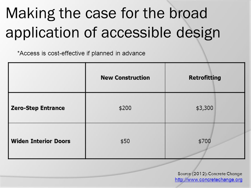Making the case for the broad application of accessible design