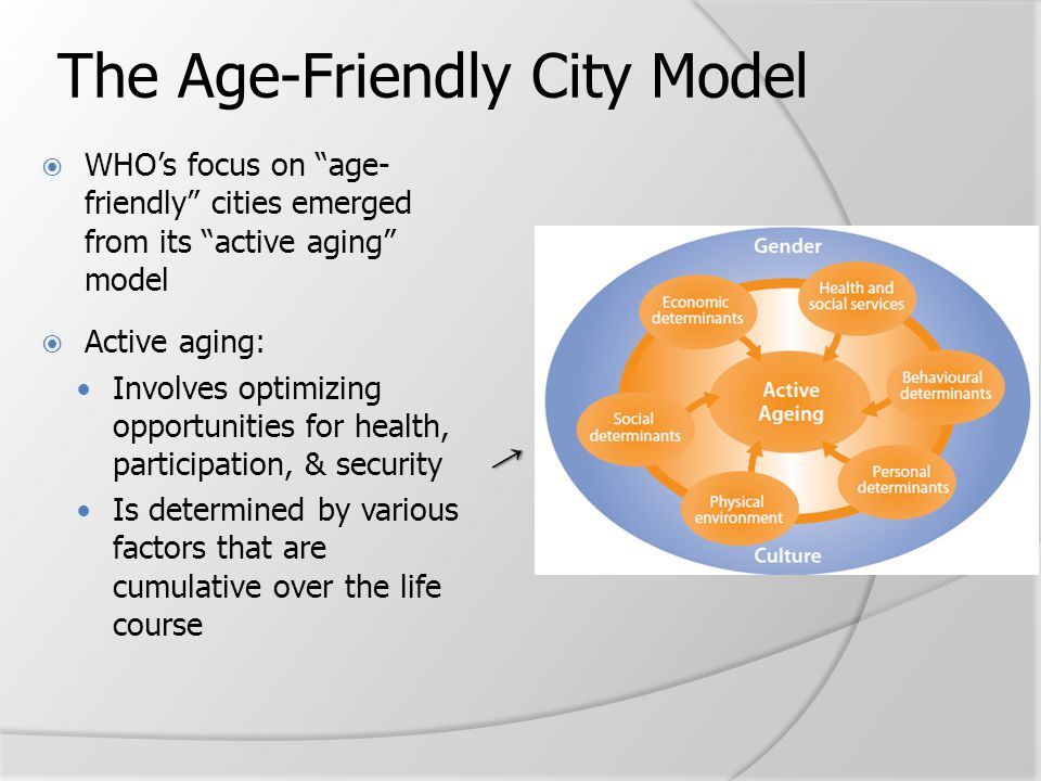 The Age-Friendly City Model