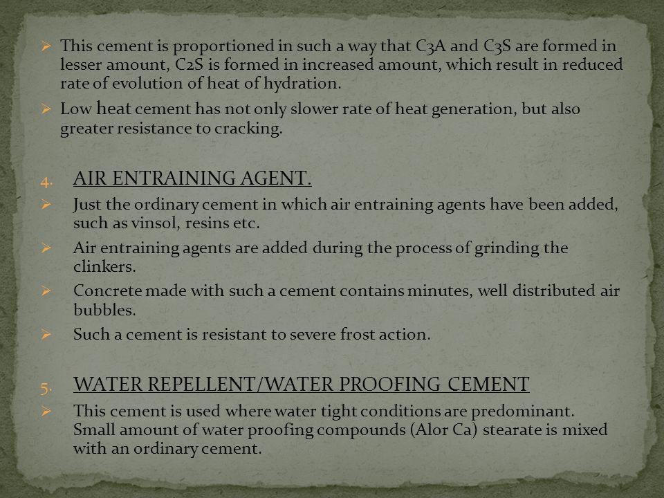 WATER REPELLENT/WATER PROOFING CEMENT