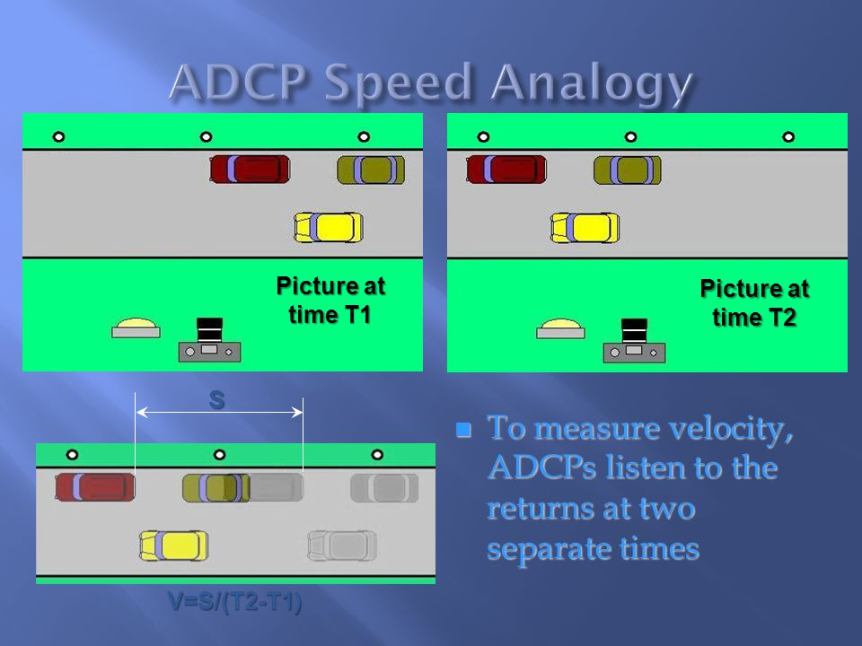ADCP Speed Analogy Picture at time T1. Picture at time T2. S. To measure velocity, ADCPs listen to the returns at two separate times.