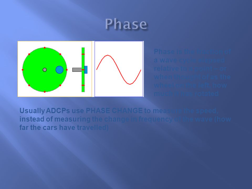 Phase Phase is the fraction of a wave cycle elapsed relative to a point – or when thought of as the wheel on the left, how much it has rotated.