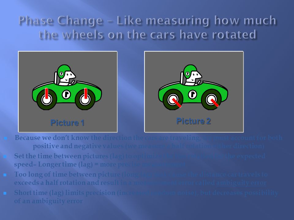 Phase Change – Like measuring how much the wheels on the cars have rotated