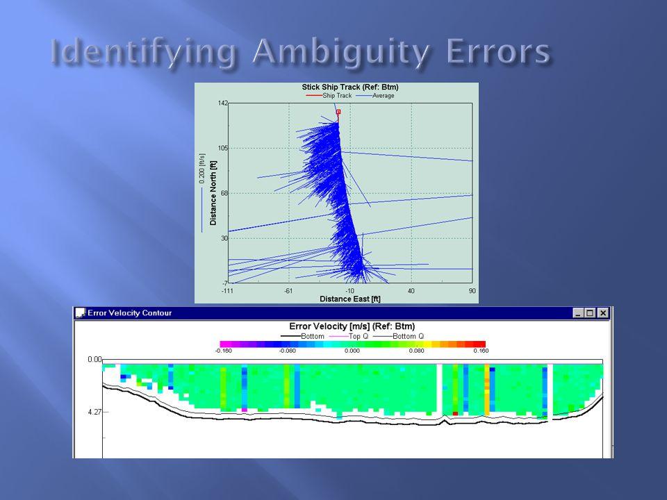 Identifying Ambiguity Errors