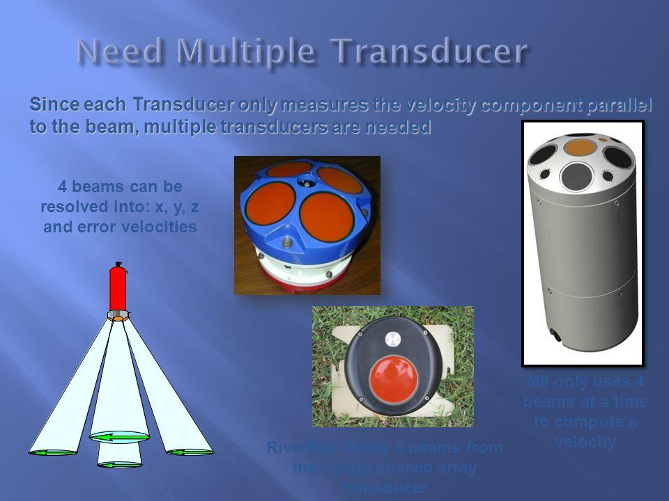 Need Multiple Transducer