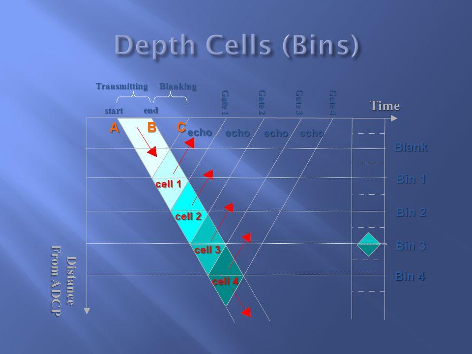 Depth Cells (Bins) Time A B C Distance From ADCP Blank Bin 1 Bin 2