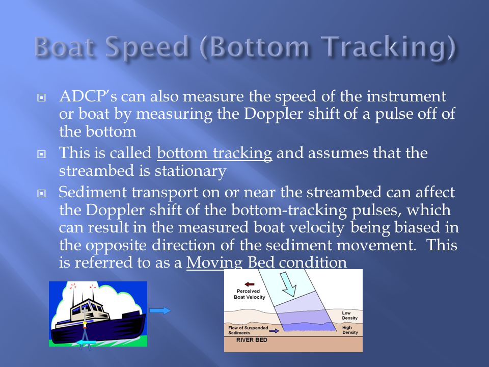 Boat Speed (Bottom Tracking)