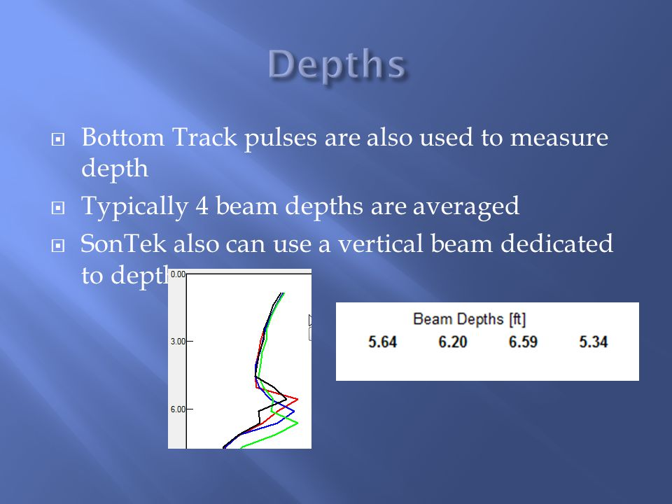 Depths Bottom Track pulses are also used to measure depth
