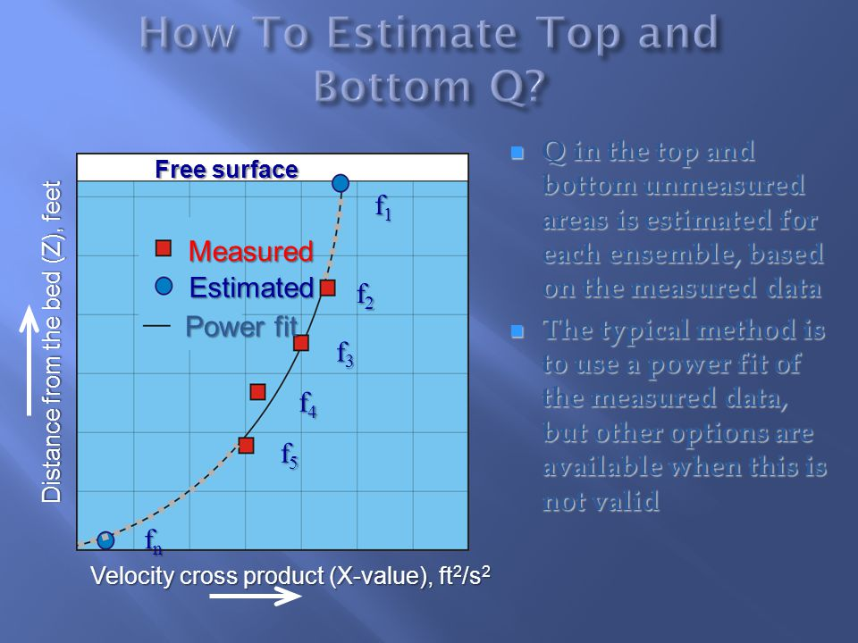 How To Estimate Top and Bottom Q