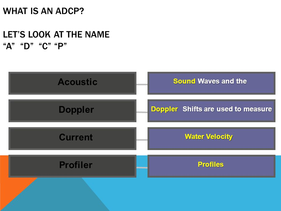 What Is an ADCP LET'S LOOK AT THE NAME a d c p