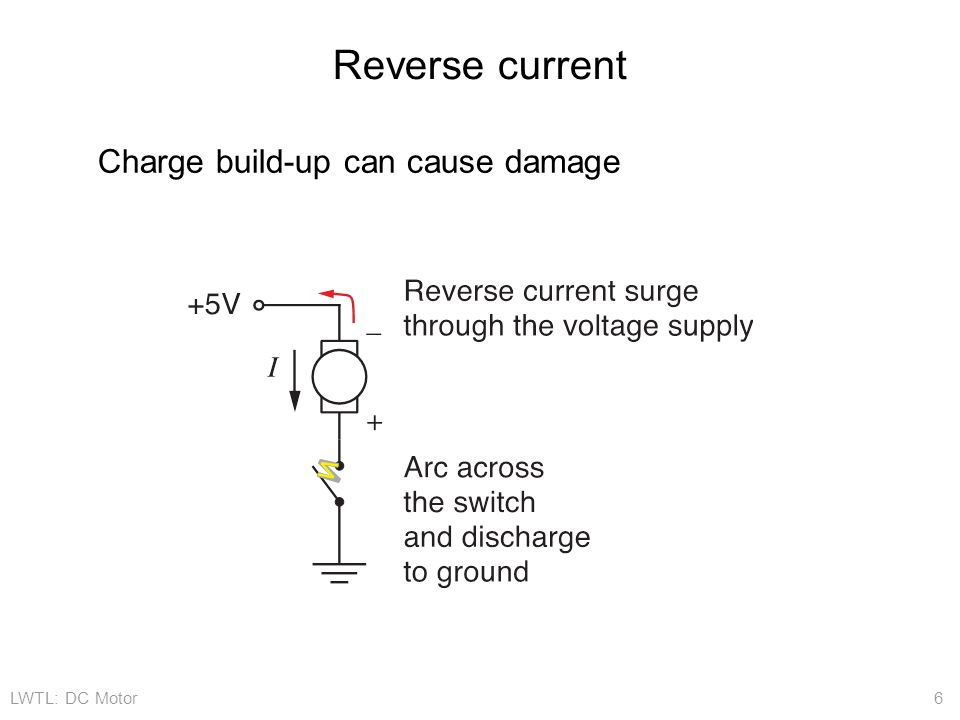 Reverse current Charge build-up can cause damage