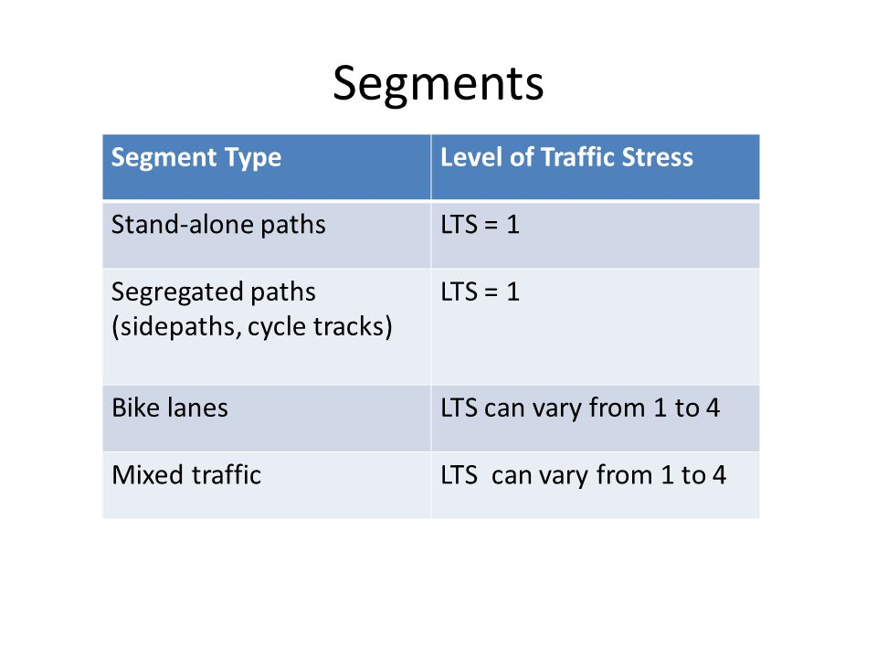 Segments Segment Type Level of Traffic Stress Stand-alone paths