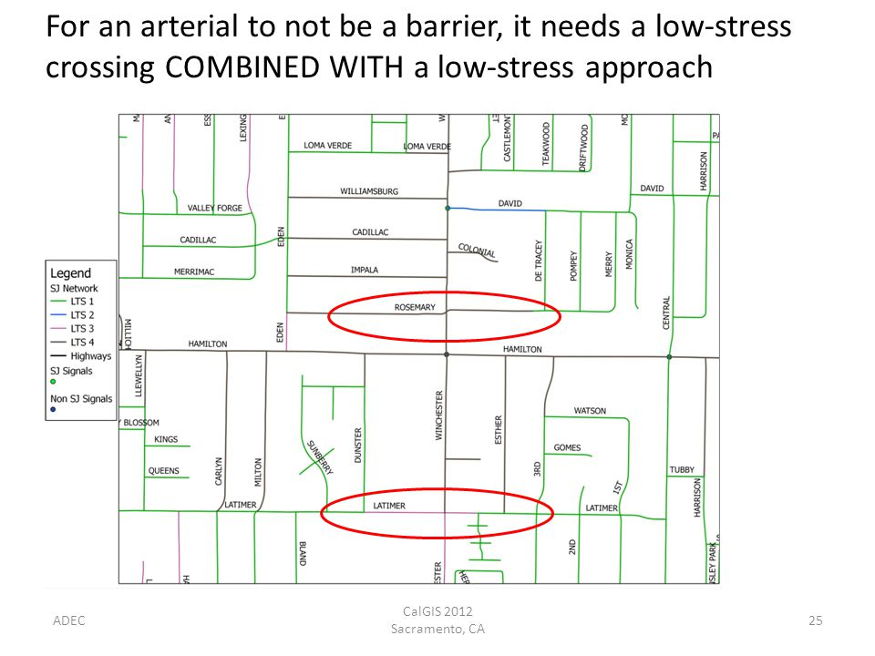 For an arterial to not be a barrier, it needs a low-stress crossing COMBINED WITH a low-stress approach
