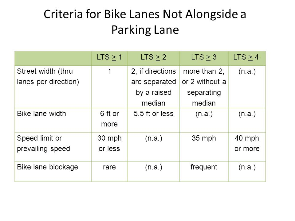 Criteria for Bike Lanes Not Alongside a Parking Lane