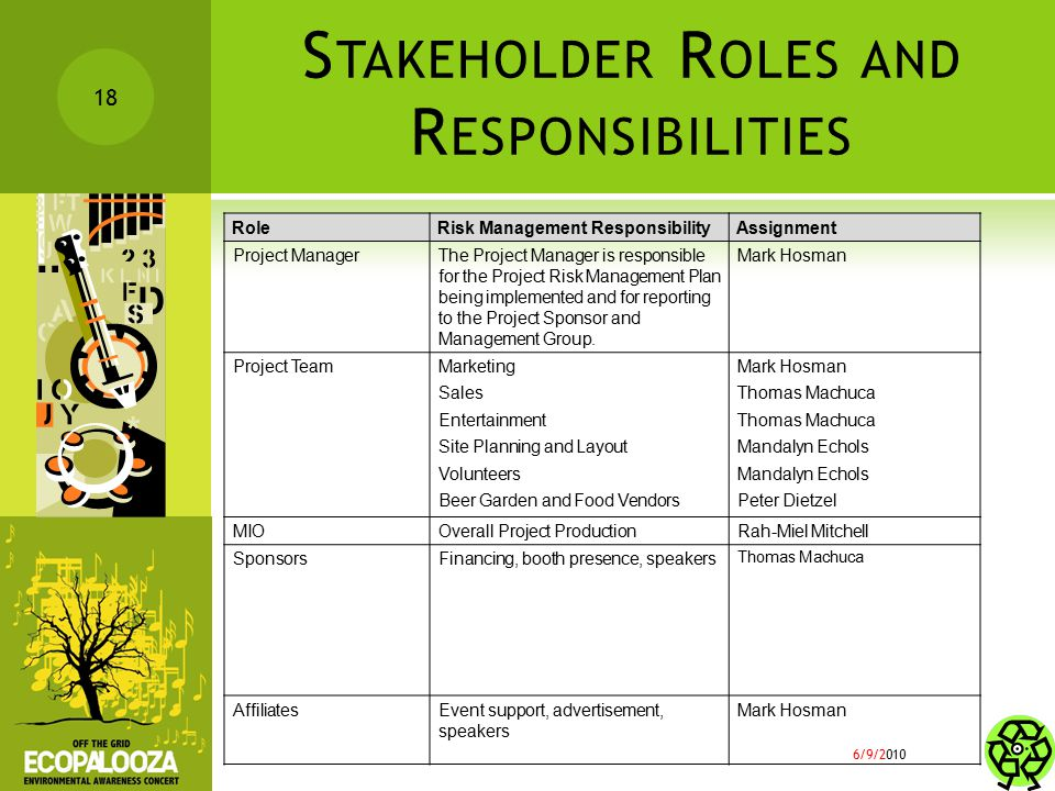 Duties and responsibilities of stakeholders