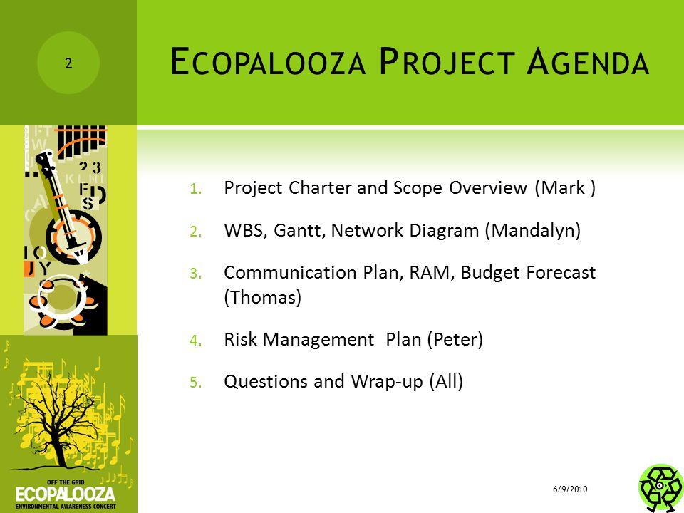 Ecopalooza Project Agenda