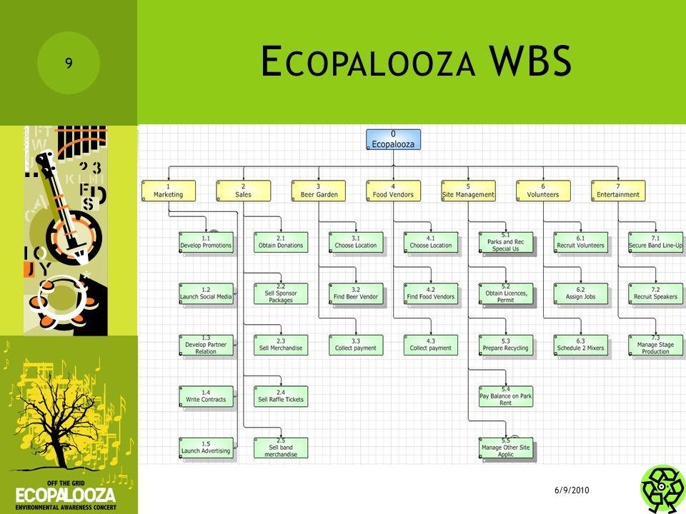 Ecopalooza WBS 6/9/2010
