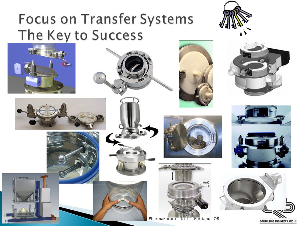Focus on Transfer Systems The Key to Success