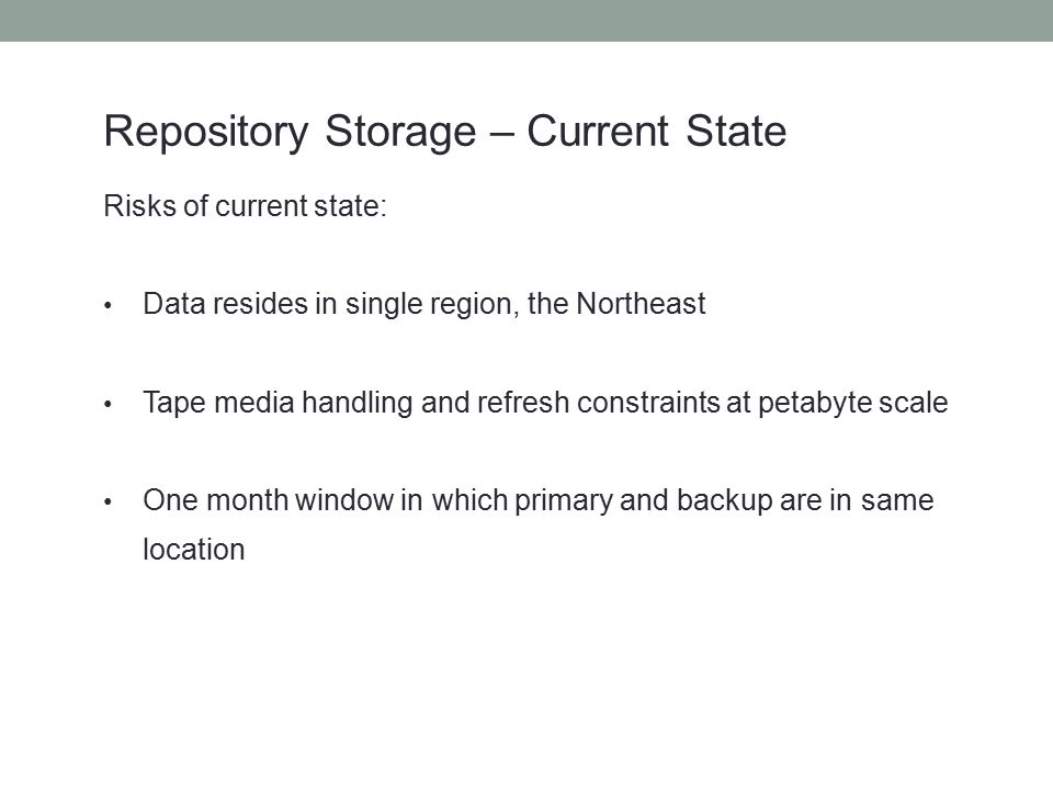 Repository Storage – Current State