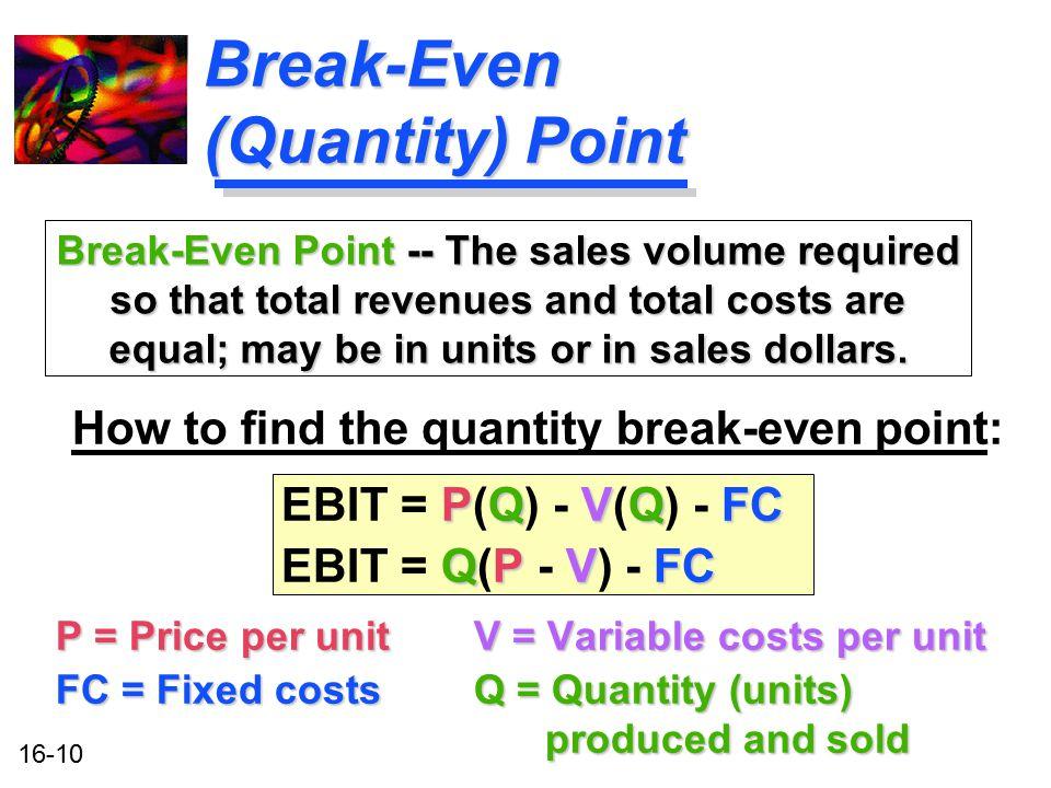 Break-Even (Quantity) Point