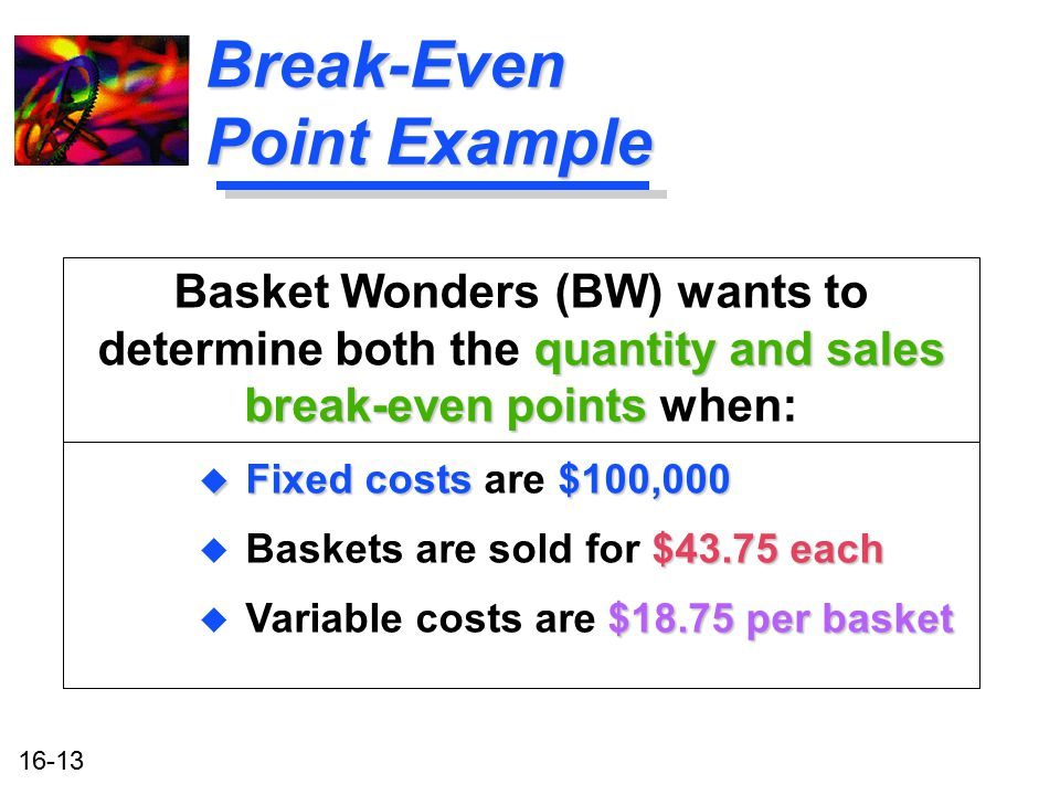 how to find break even sales