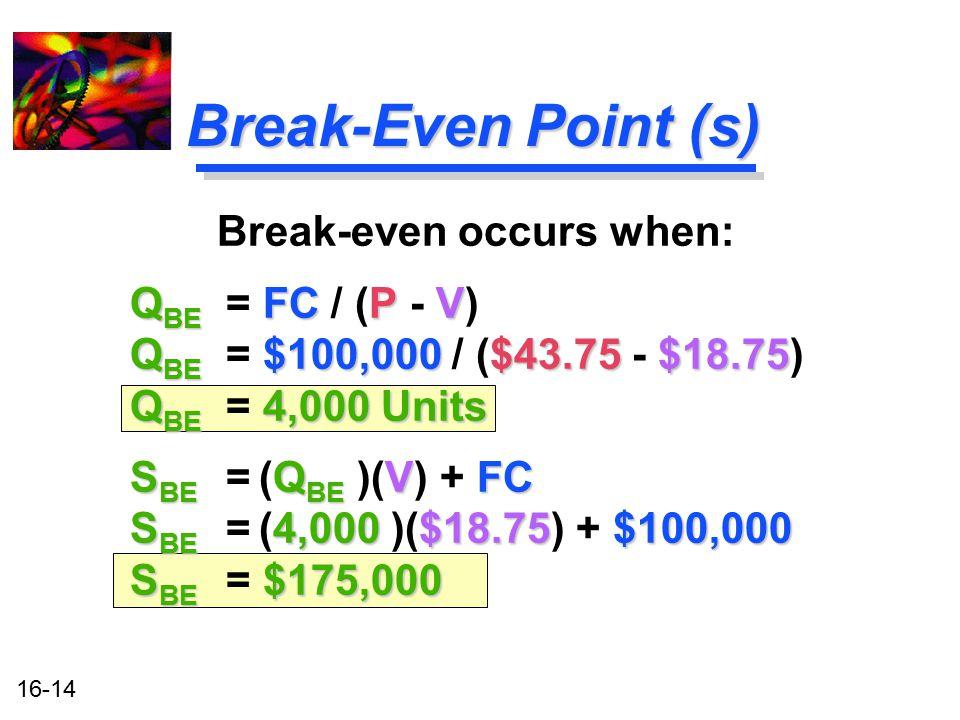 Break-even occurs when: