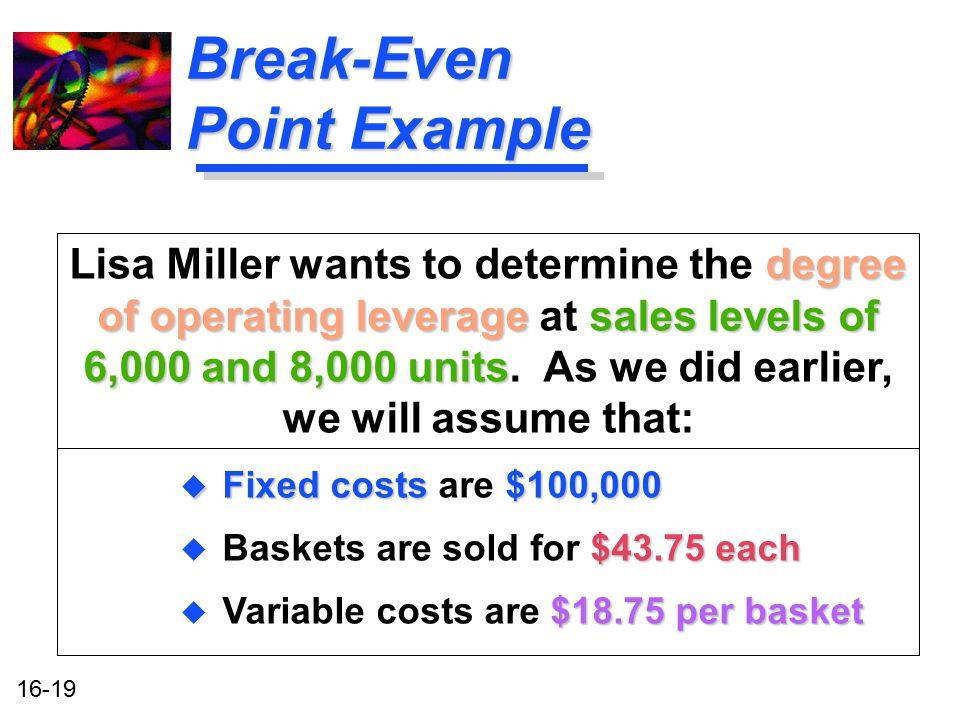 Break-Even Point Example