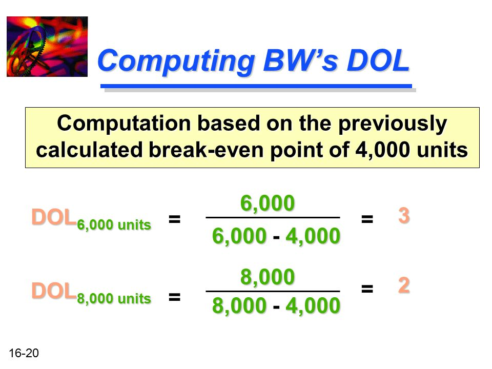 Computing BW's DOL Computation based on the previously calculated break-even point of 4,000 units. 6,000.