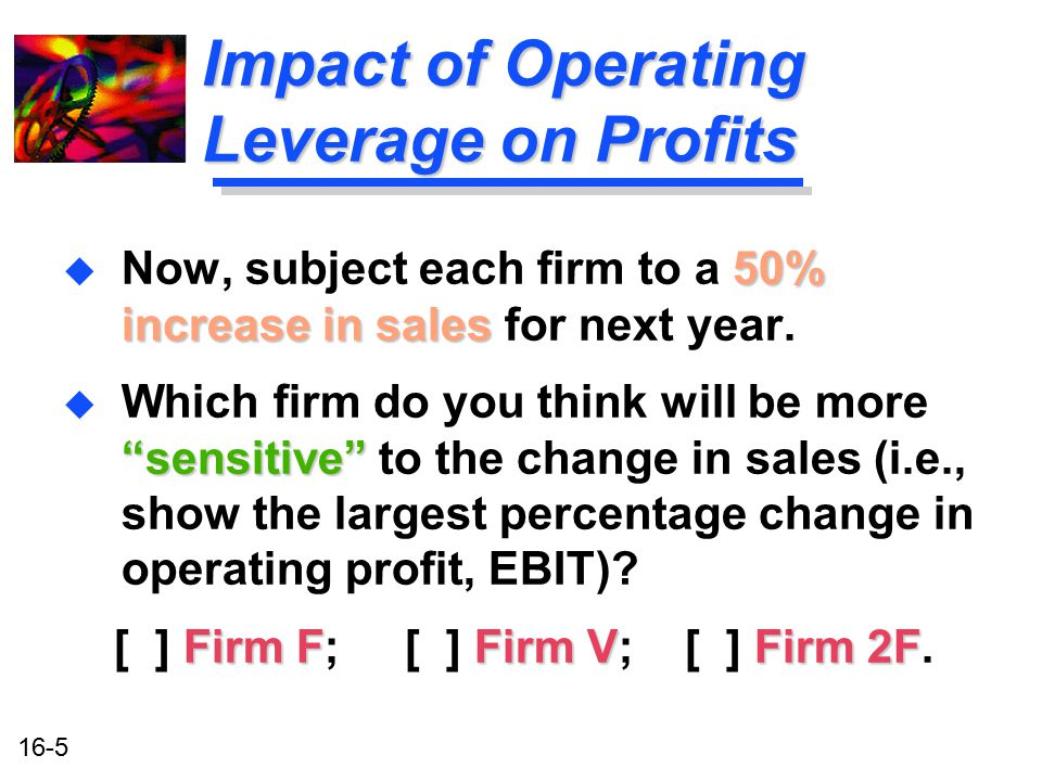 impacts of profitability and financial leverage Financial leverage deals with the profit magnification in general it is also well known as gearing or 'trading on equity' the concept of financial leverage is not just relevant to.