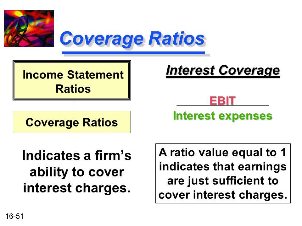 Coverage Ratios Interest Coverage