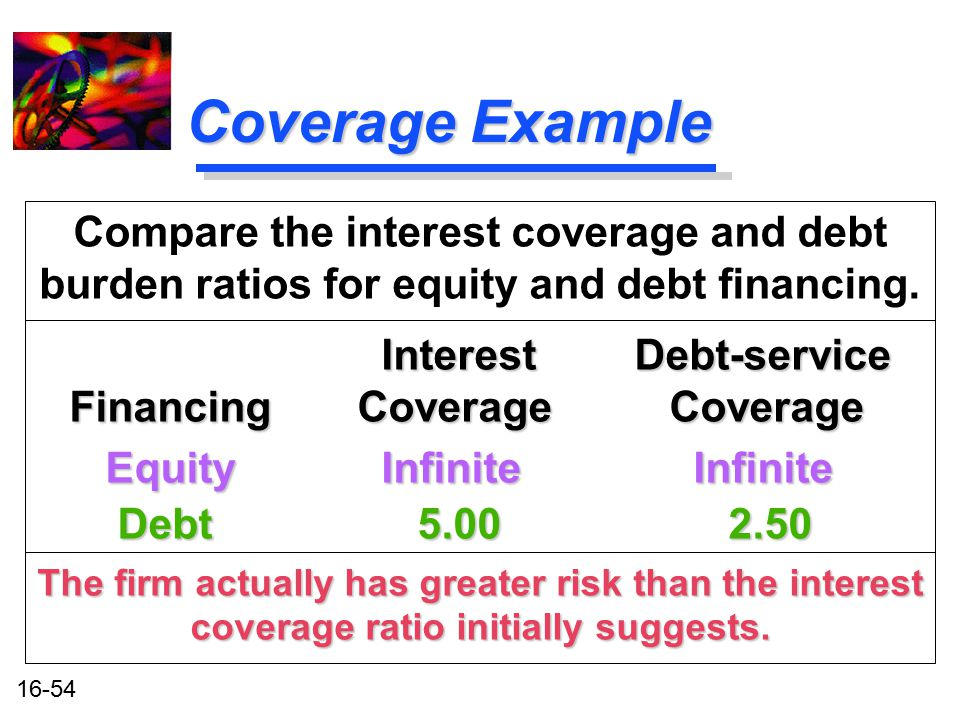Coverage Example Compare the interest coverage and debt burden ratios for equity and debt financing.