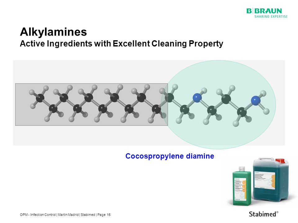 Alkylamines Active Ingredients with Excellent Cleaning Property