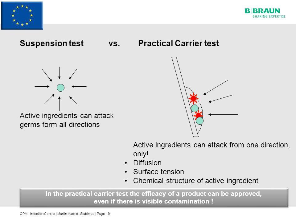 Suspension test vs. Practical Carrier test