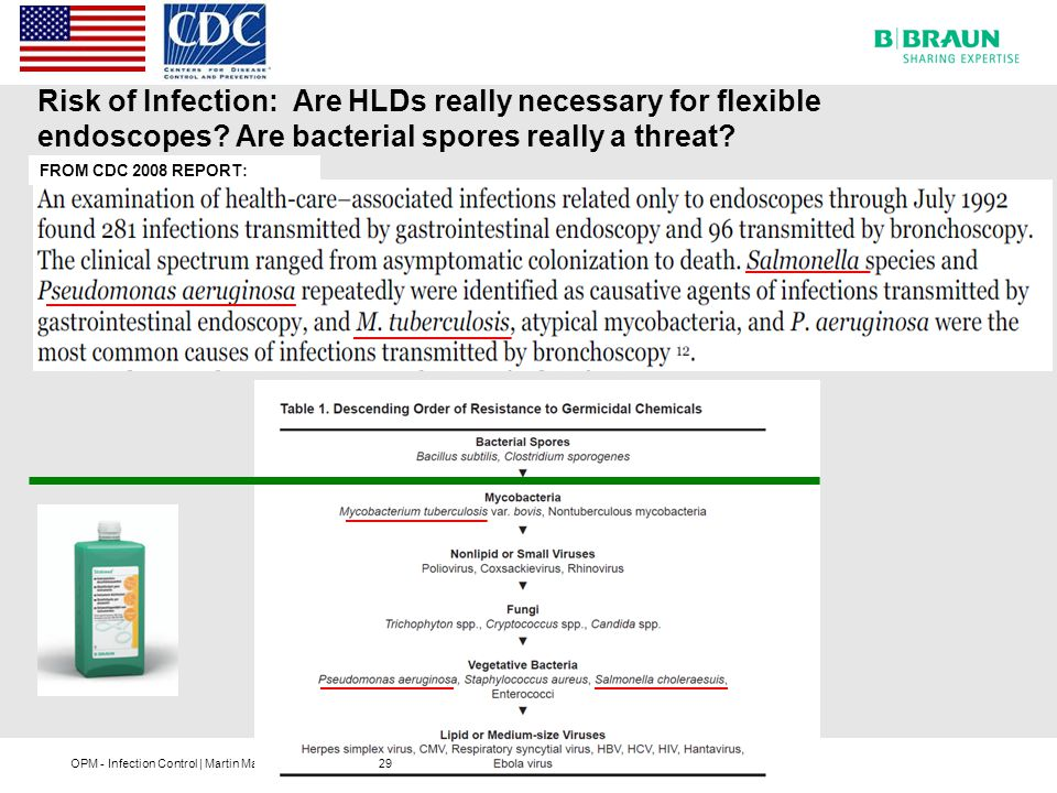 Risk of Infection: Are HLDs really necessary for flexible endoscopes