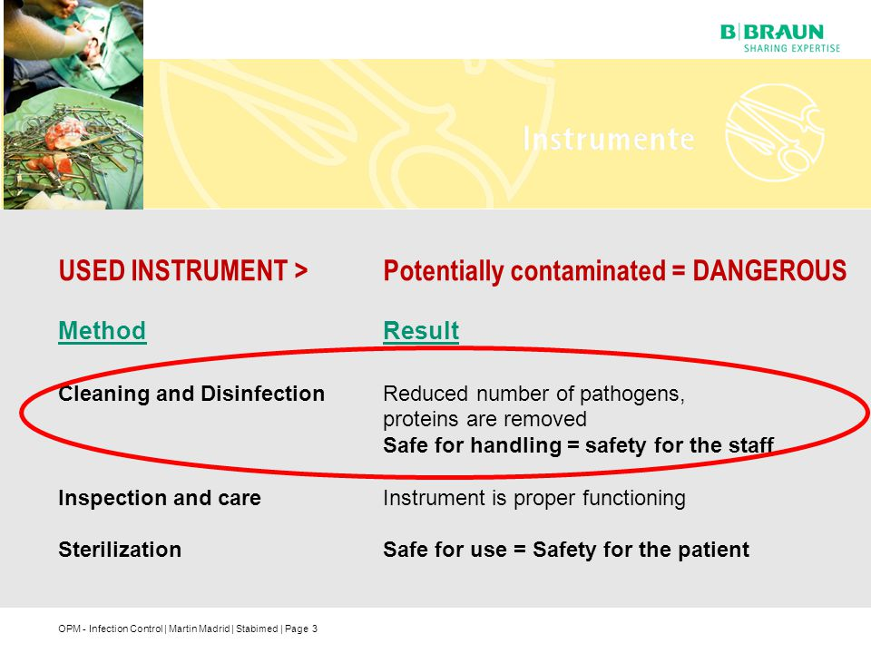 USED INSTRUMENT > Potentially contaminated = DANGEROUS