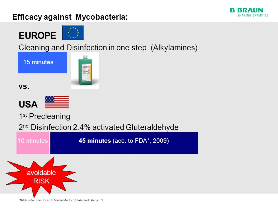 Efficacy against Mycobacteria: