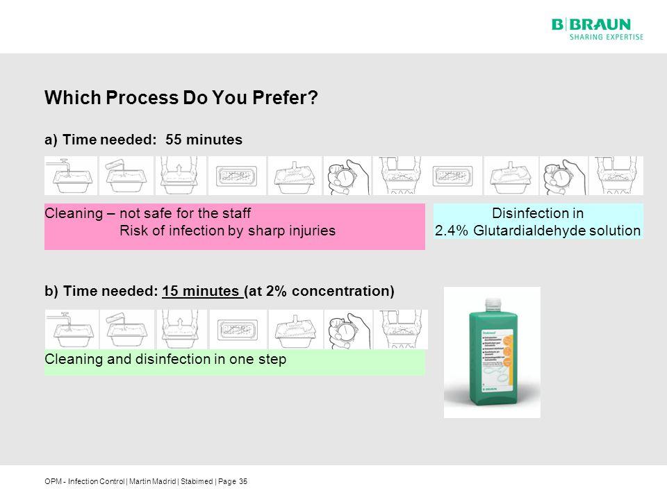 Which Process Do You Prefer