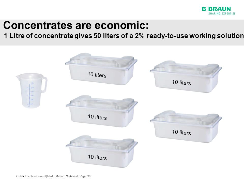 Concentrates are economic: 1 Litre of concentrate gives 50 liters of a 2% ready-to-use working solution