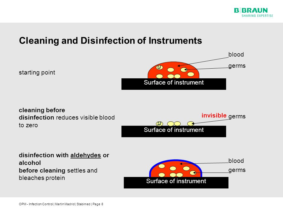 Cleaning and Disinfection of Instruments